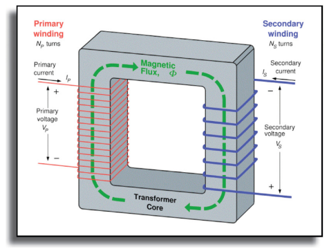 theoretical function of current transformers open source. Black Bedroom Furniture Sets. Home Design Ideas